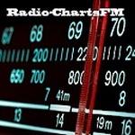 Radio ChartsFM