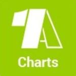 Radio 1A – 1A Charts